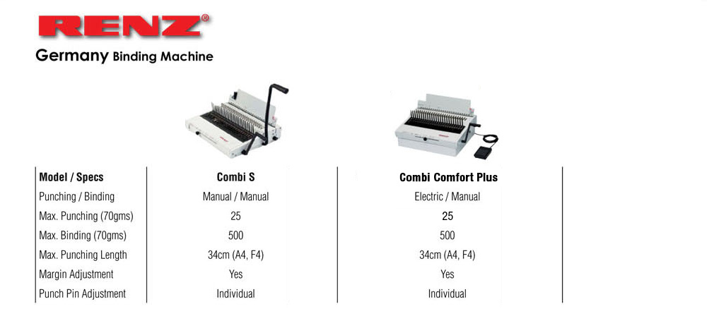 Binding Machine Comb Renz Gbc Wiring Diagram Mactem Supplies All Types Of Machines From Low To High End Usage In Malaysia Such As And Hic